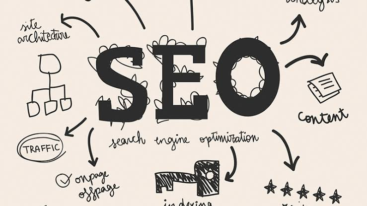 Make use of SEO services to reach your targeted audience soon